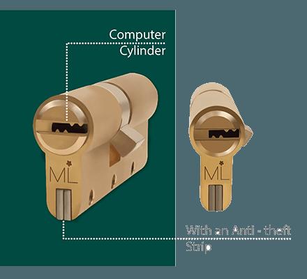 قفل میلاک